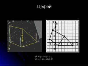 Созвездие « Весы» (1; 5), (-2;4), (-5;5), (-5;-1), (-1;-2), (3; 1)