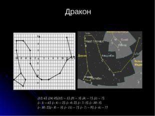 Созвездие « Андромеды» (-2;9) (0;7) (1;4) (2;-2) (-2;-1) (-2;5) (-4;4)