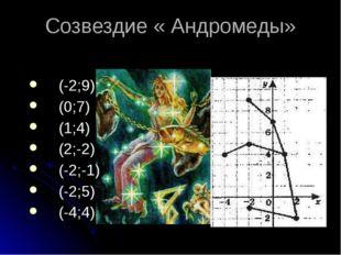 Созвездие « Ориона»
