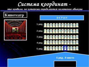 это правило, по которому определяется положение объекта Кинотеатр 1 ряд 2 ряд