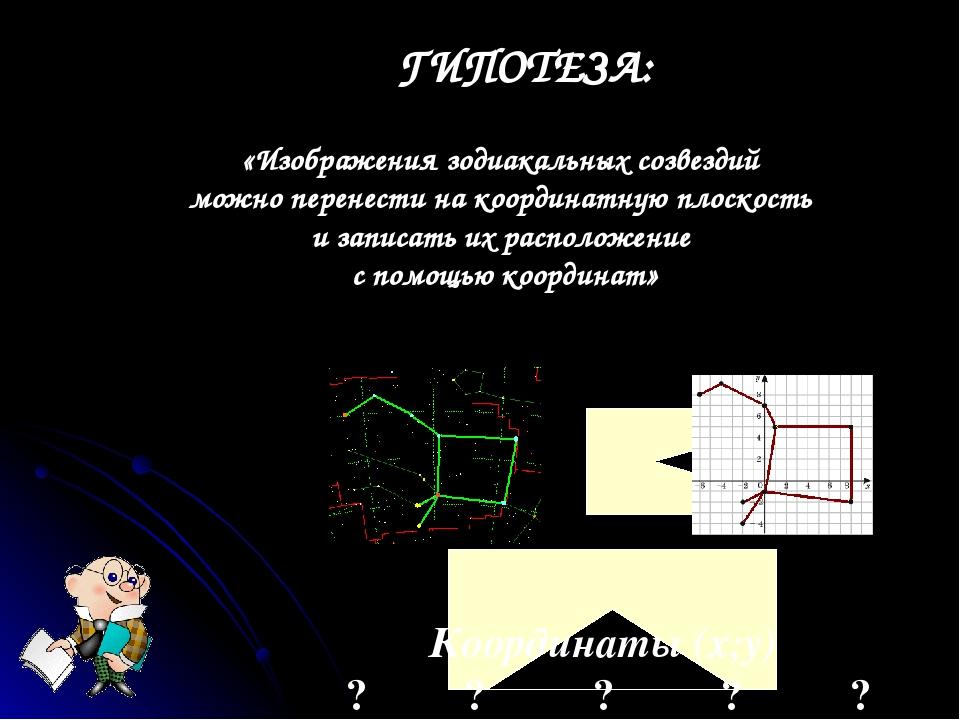 ГИПОТЕЗА: «Изображения зодиакальных созвездий можно перенести на координатную...