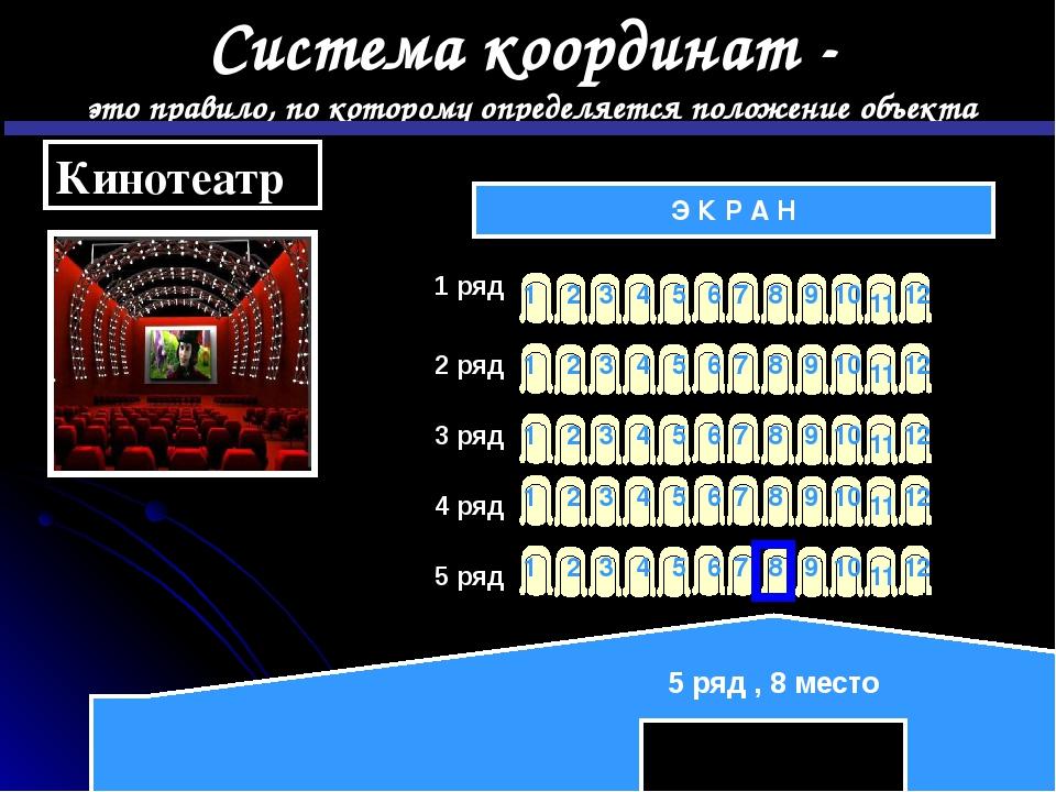 это правило, по которому определяется положение объекта Кинотеатр 1 ряд 2 ряд...