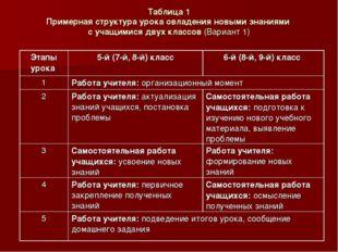 Таблица 1 Примерная структура урока овладения новыми знаниями с учащимися дв
