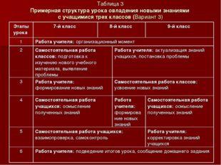 Таблица 3 Примерная структура урока овладения новыми знаниями с учащимися тре