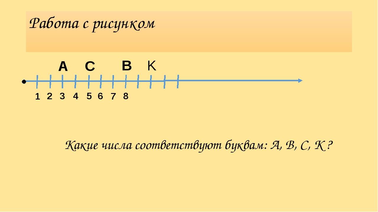 Работа с рисунком 1 2 3 4 5 6 7 8 A B C K Какие числа соответствуют буквам: A...