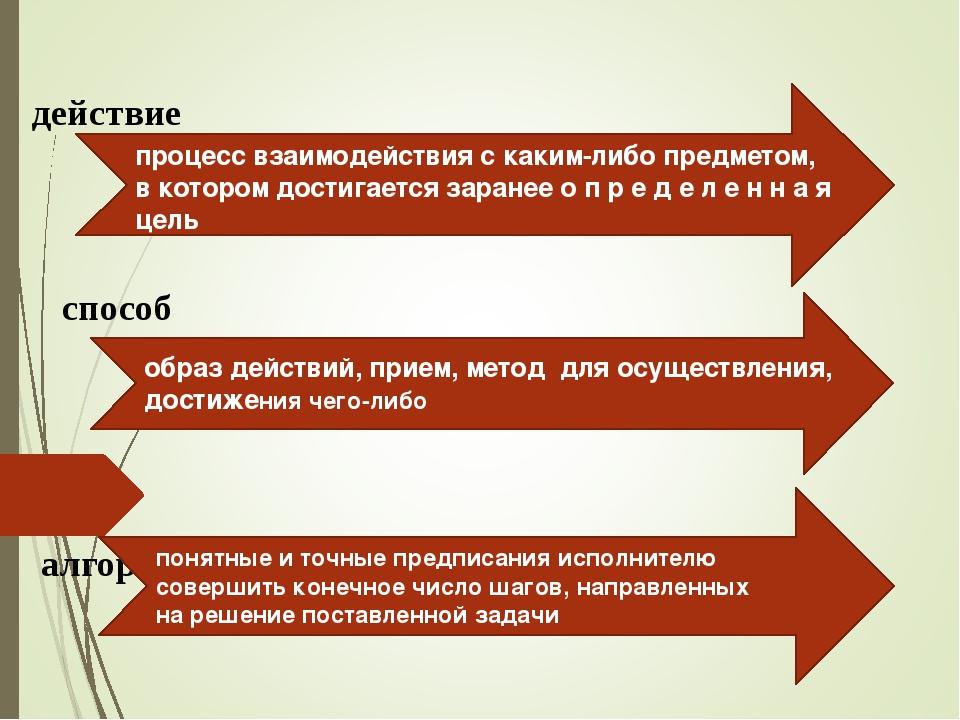 действие алгоритм процесс взаимодействия с каким-либо предметом, в котором до...
