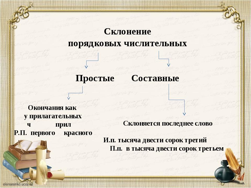 Склонение порядковых числительных Простые Составные Окончания как у прилагате...