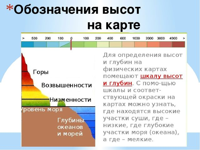 Обозначения высот на карте