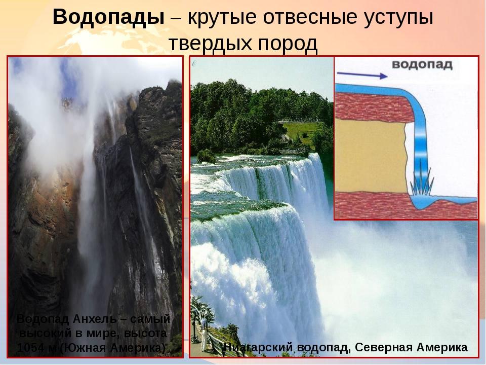 Водопады – крутые отвесные уступы твердых пород Ниагарский водопад, Северная...