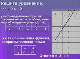 Решите уравнение: -х2 = 2х - 3 у = -х2 –квадратичная функция, графиком являет