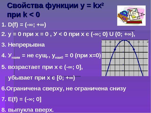 Свойства функции у = kх2 при k < 0 1. D(f) = (-∞; +∞) 2. у = 0 при х = 0 , У...