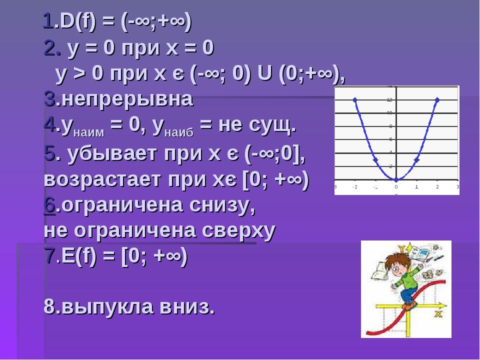 1.D(f) = (-∞;+∞) 2. у = 0 при х = 0 у > 0 при х є (-∞; 0) U (0;+∞), 3.непрер...