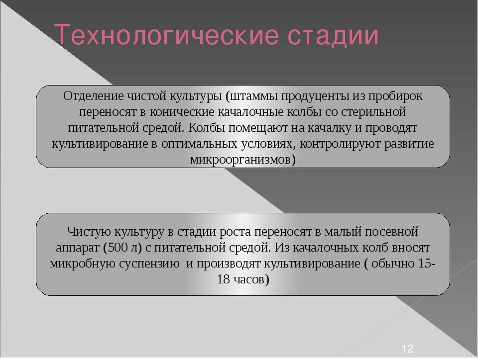 Технологические стадии Отделение чистой культуры (штаммы продуценты из пробир...