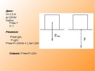 Дано: m=1,5 кг g=10Н/кг Найти: Fтяж-? P-? Решение: Fтяж=gm, P=gm, Fтяж=P=10Н/