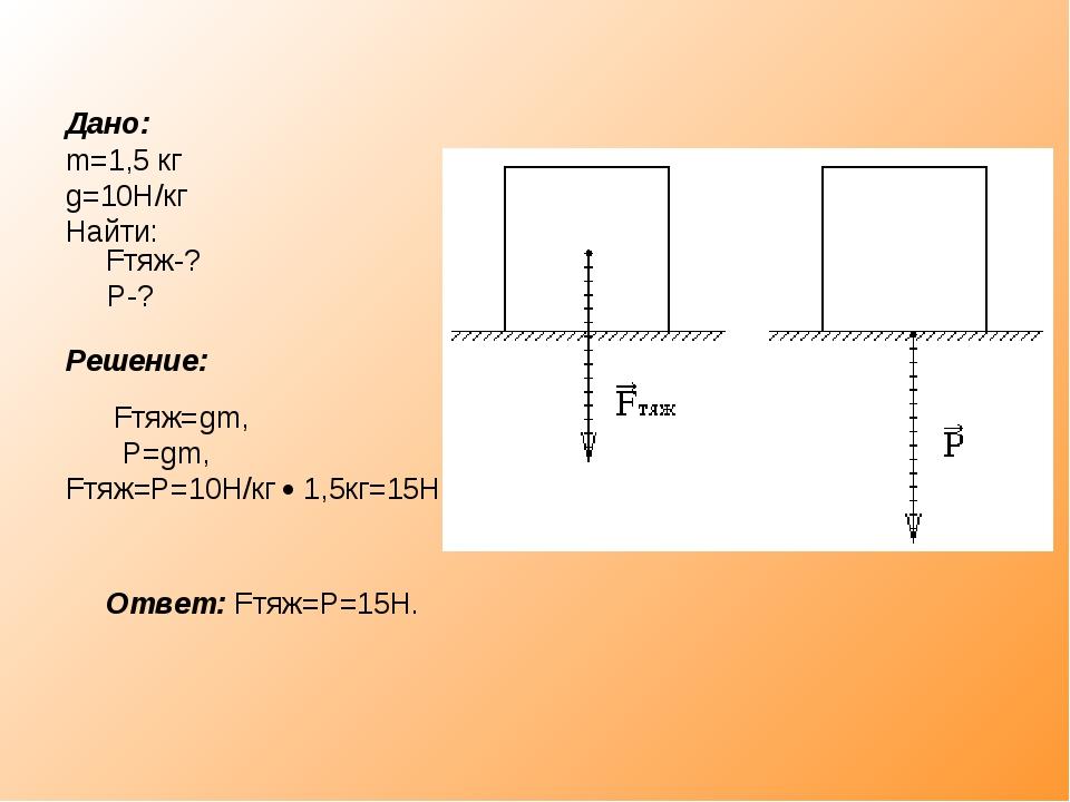 Дано: m=1,5 кг g=10Н/кг Найти: Fтяж-? P-? Решение: Fтяж=gm, P=gm, Fтяж=P=10Н/...