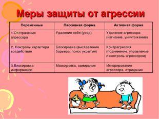 Меры защиты от агрессии ПеременныеПассивная формаАктивная форма 1.Отстранен