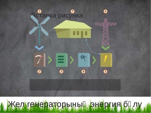 Жел генераторының энергия бөлу схемасы