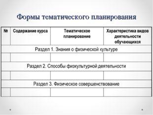 Формы тематического планирования