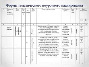 Формы тематического поурочного планирования