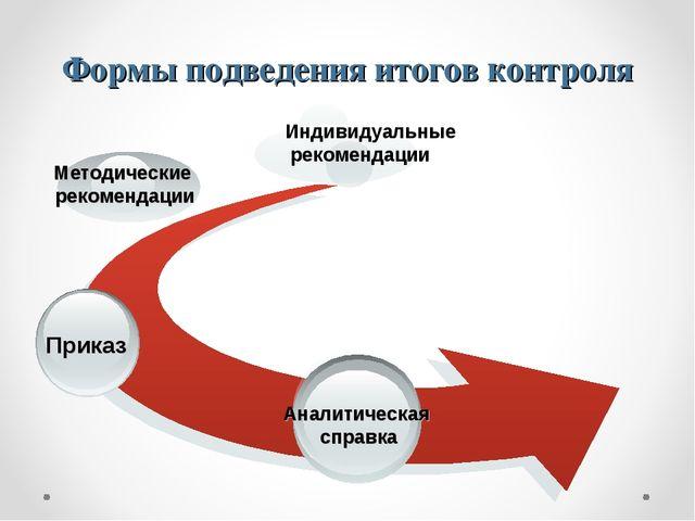 Формы подведения итогов контроля Аналитическая справка Методические рекоменда...