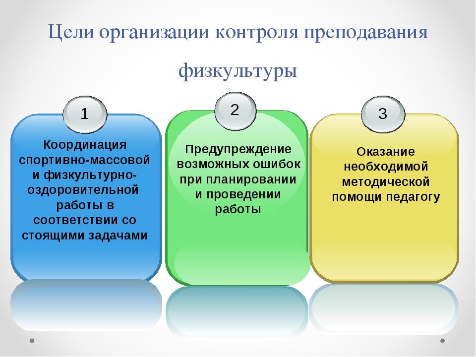 Цели организации контроля преподавания физкультуры