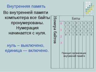 Внутренняя память Во внутренней памяти компьютера все байты пронумерованы. Н