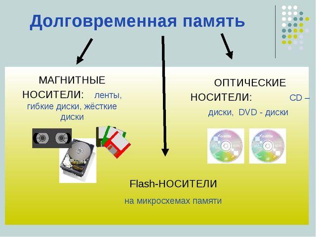 Долговременная память ОПТИЧЕСКИЕ НОСИТЕЛИ: CD – диски, DVD - диски МАГНИТНЫЕ...