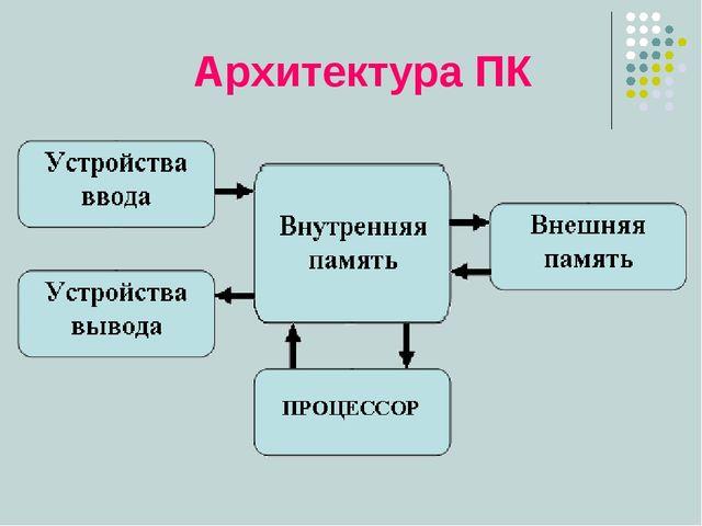 Архитектура ПК