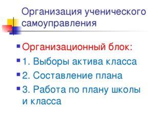 Организация ученического самоуправления Организационный блок: 1. Выборы актив