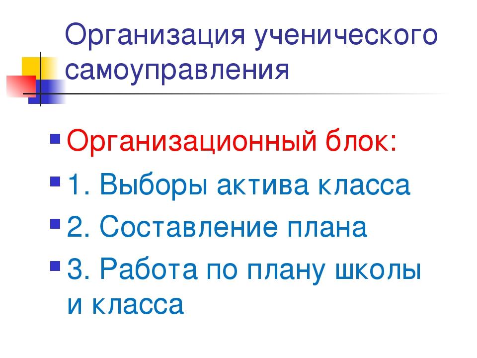 Организация ученического самоуправления Организационный блок: 1. Выборы актив...