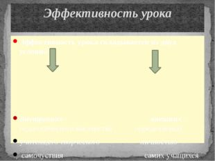Эффективность урока складывается из двух условий: Внутренних-- внешних -- пед