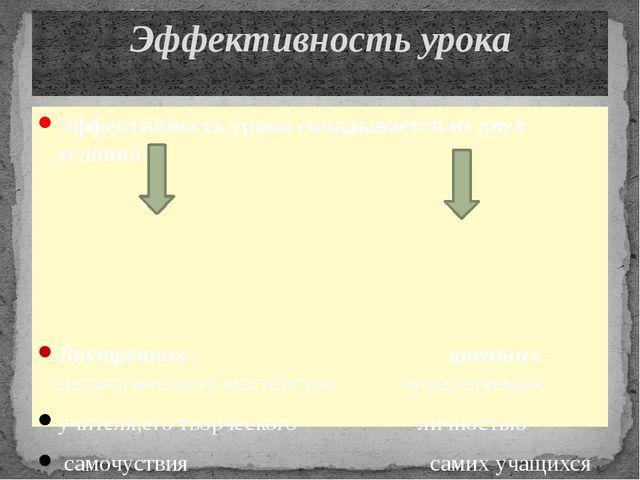 Эффективность урока складывается из двух условий: Внутренних-- внешних -- пед...
