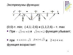 * Экстремумы функции: (0;0)-т. min; (-4,1;-2,6) и (1,1;2,6) – т. max При и фу