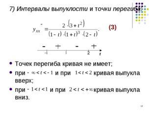 * 7) Интервалы выпуклости и точки перегиба: (3) Точек перегиба кривая не имее
