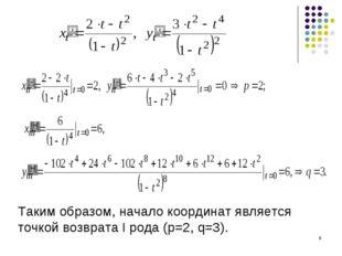 * Таким образом, начало координат является точкой возврата I рода (p=2, q=3).