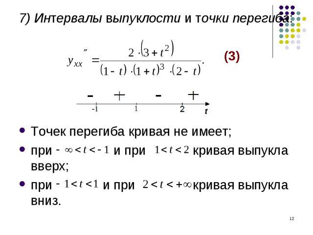 * 7) Интервалы выпуклости и точки перегиба: (3) Точек перегиба кривая не имее...