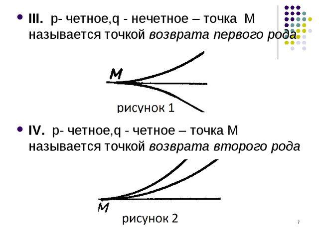 * III. p- четное,q - нечетное – точка M называется точкой возврата первого ро...