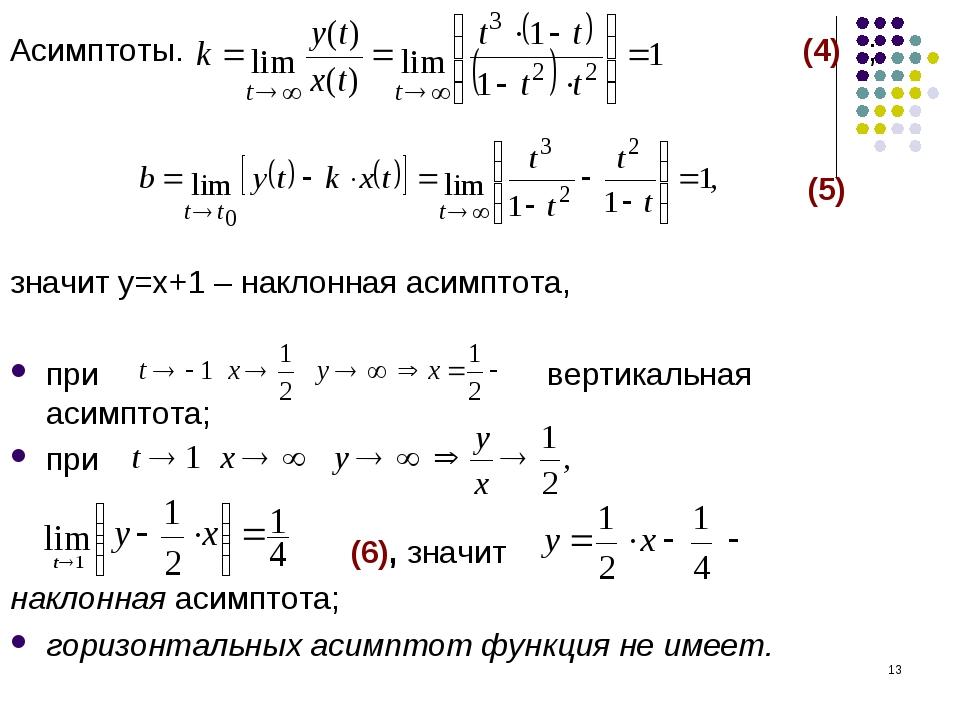 * Асимптоты. (4) ; (5) значит у=х+1 – наклонная асимптота, при вертикальная а...