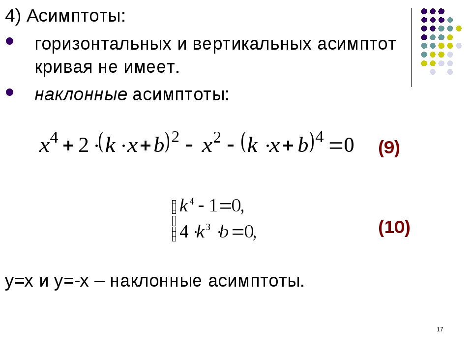 * 4) Асимптоты: горизонтальных и вертикальных асимптот кривая не имеет. накло...