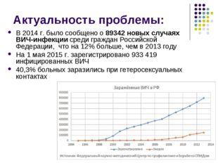 Актуальность проблемы: В 2014 г. было сообщено о 89342 новых случаях ВИЧ-инфе