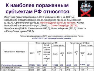 К наиболее пораженным субъектам РФ относятся: Иркутская (зарегистрировано 145