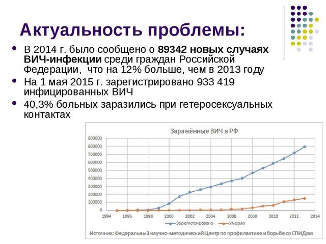 Актуальность проблемы: В 2014 г. было сообщено о 89342 новых случаях ВИЧ-инфе...