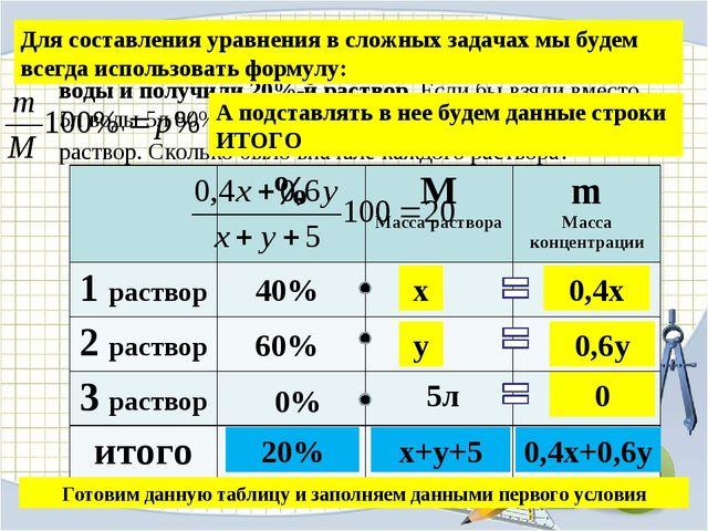 №7.54) Имеются два раствора соли в воде, первый – 40%-ый, второй – 60%-й. Их...