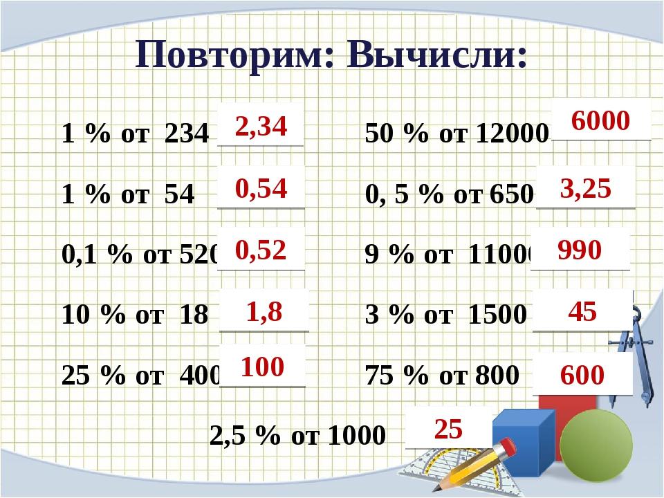 Повторим: Вычисли: 1 % от 234 50 % от 12000 1 % от 54 0, 5 % от 650 0,1 % от...