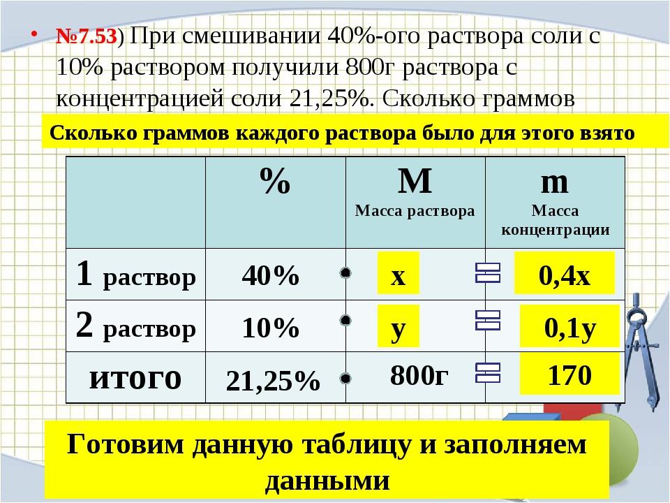 №7.53) При смешивании 40%-ого раствора соли с 10% раствором получили 800г рас...