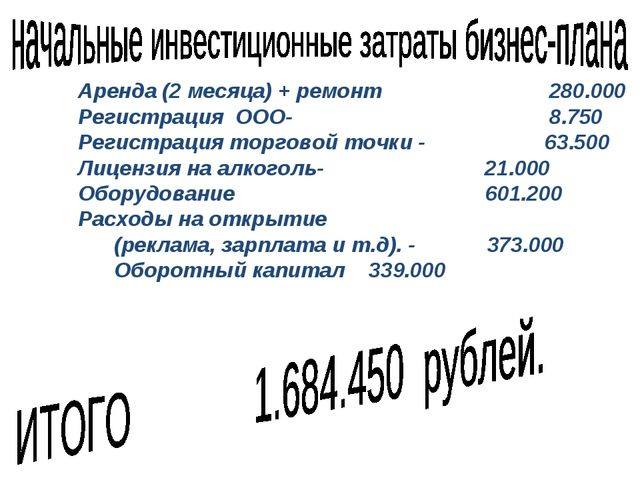Аренда (2 месяца) + ремонт 280.000 Регистрация ООО- 8.750 Регистрация торгов...