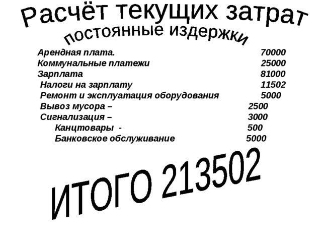 Арендная плата. 70000 Коммунальные платежи 25000 Зарплата 81000 Налоги на за...