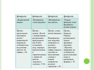 февраль февраль февраль февраль «Дымковскийиндюк» «Филимонов -скаяигрушка» «Ф