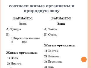 соотнеси живые организмы и природную зону ВАРИАНТ-1 Зона А) Тундра Б) Широкол