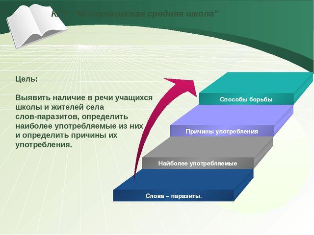 """КГУ """"Костряковская средняя школа"""" Цель: Выявить наличие в речи учащихся школ..."""